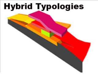 hybrid_typologies_overview